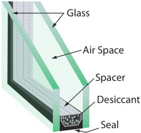 this is Glass spacer seal
